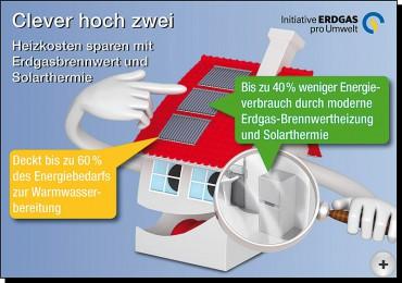 Grafik Solarthermie und Heizkosten sparen
